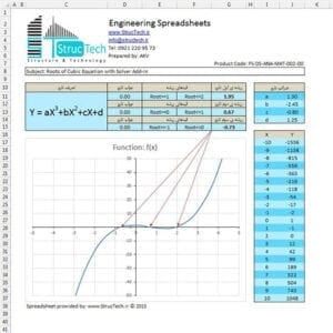 01 Product941210 #003 - Spreadsheet Roots of Cubic Equation