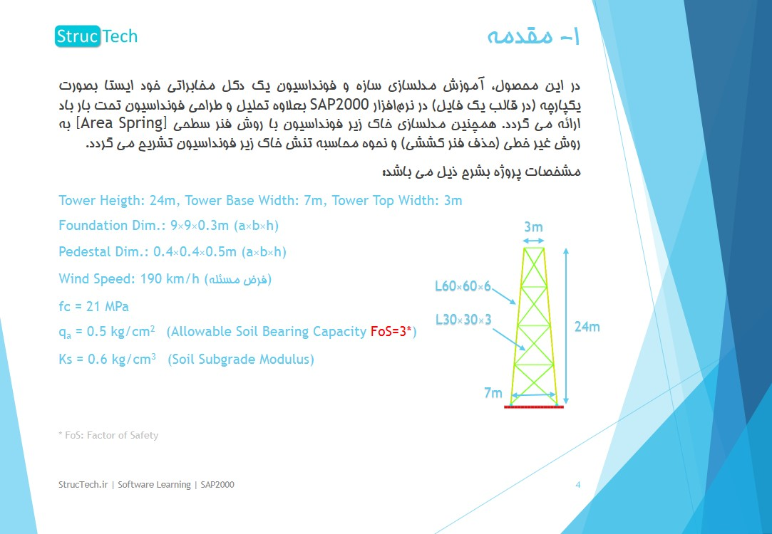 product-014-modeling-of-tower-foudation-with-spring-by-sap2000