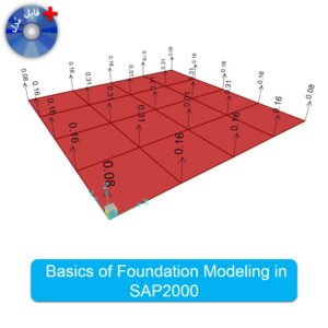 Product950203 - Basics of Foundation Modeling in SAP2000 000-2