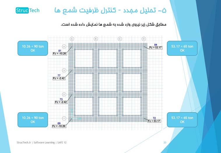 Product960500 #050 - SAFE - Pile Foundation Modeling 004