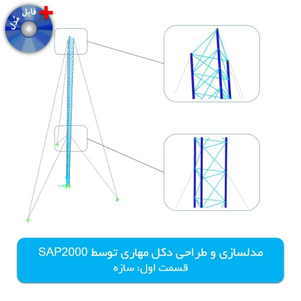 Product960700 #051 - SAP2000 - Guyed Tower Modeling 000-2