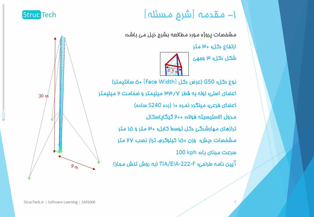 Product960700 #051 - SAP2000 - Guyed Tower Modeling 003