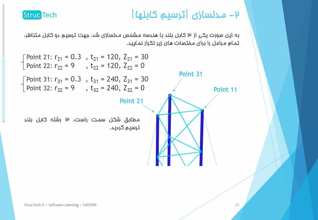 Product960700 #051 - SAP2000 - Guyed Tower Modeling 005
