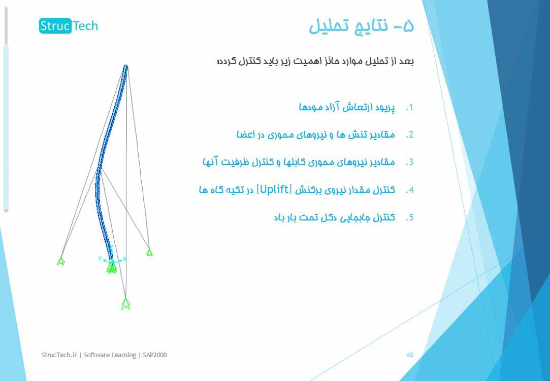Product960700 #051 - SAP2000 - Guyed Tower Modeling 006
