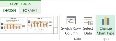 Blog961100 #50 - Combination Chart in Excel 04