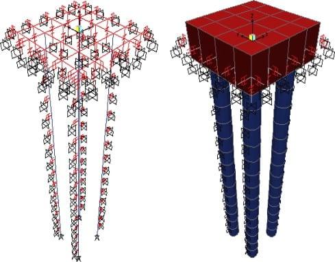 مدلسازی یکپارچه شمع و فونداسیون